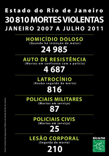NúmerosJUL2011